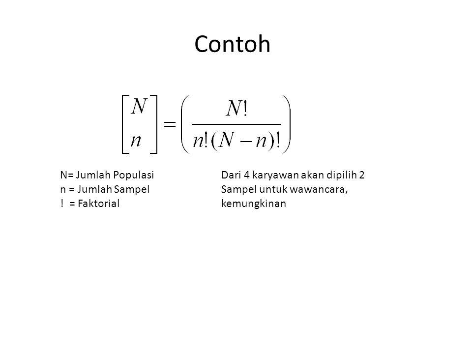 Contoh N= Jumlah Populasi n = Jumlah Sampel ! = Faktorial