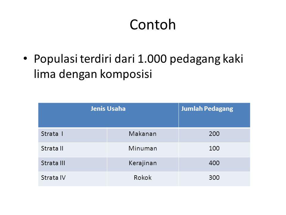 Contoh Populasi terdiri dari 1.000 pedagang kaki lima dengan komposisi