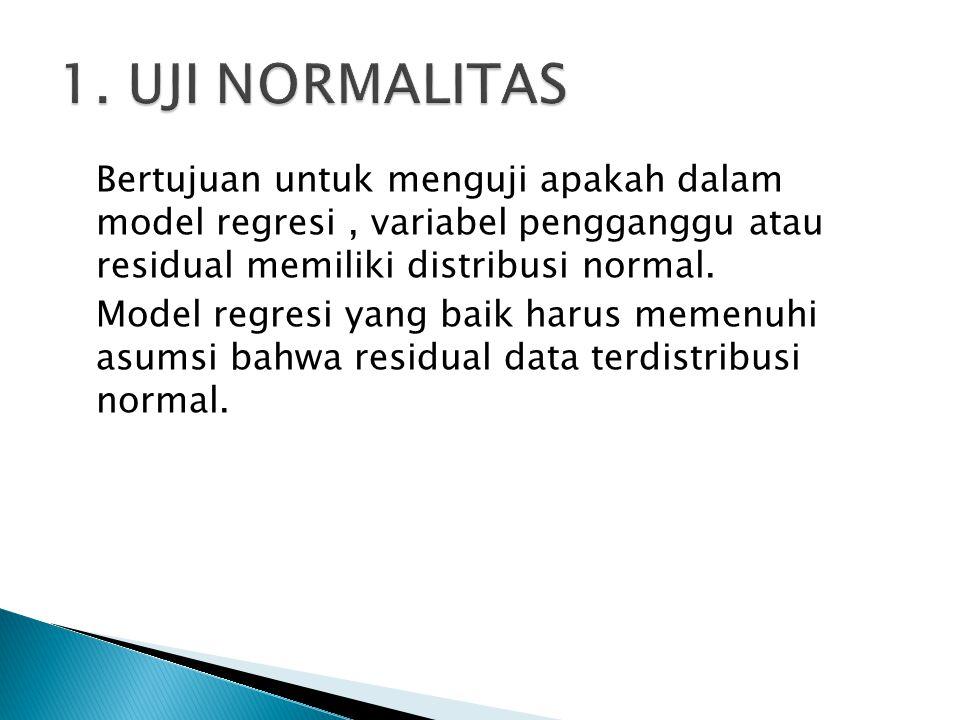 1. UJI NORMALITAS