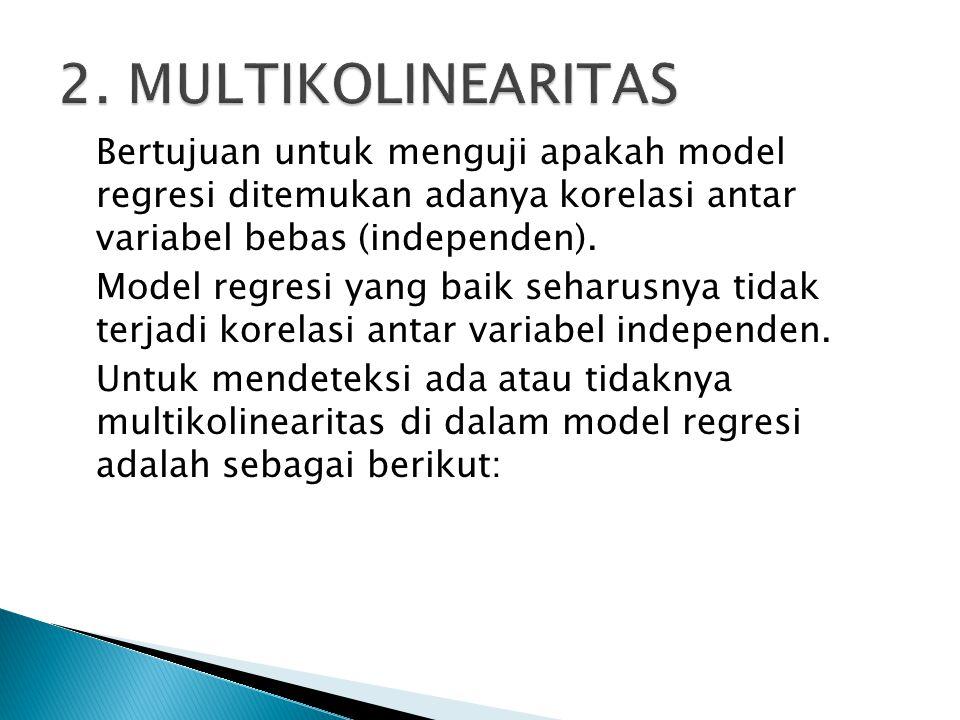 2. MULTIKOLINEARITAS