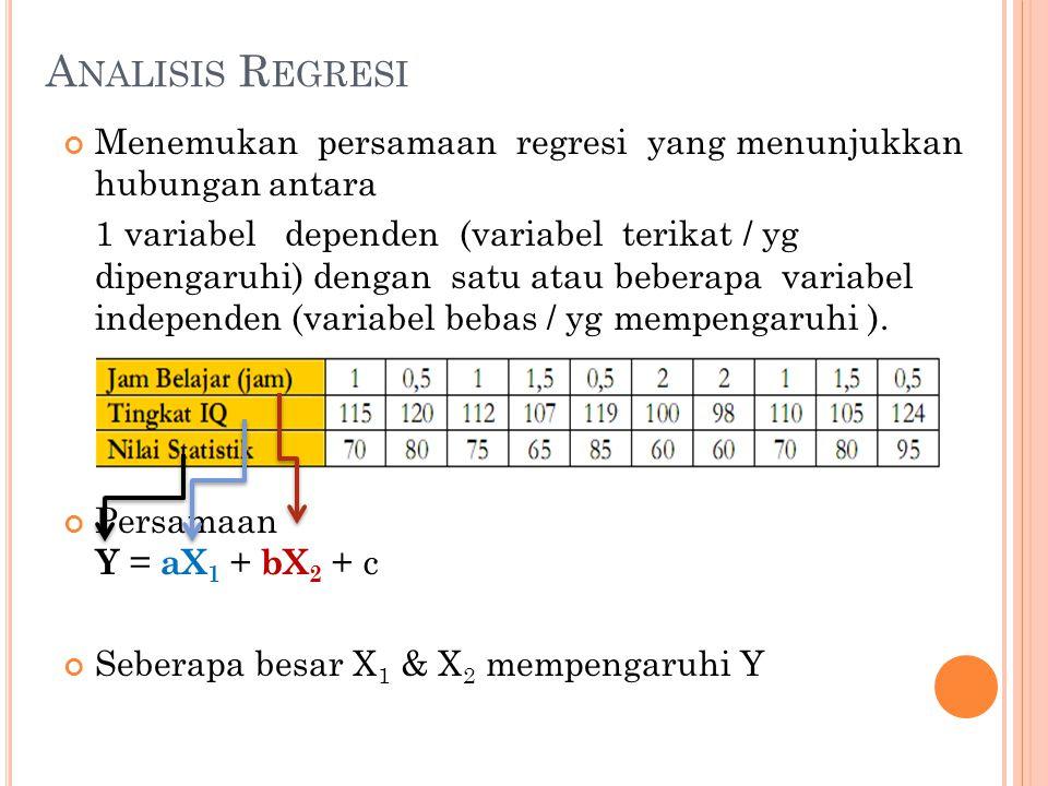 Analisis Regresi Menemukan persamaan regresi yang menunjukkan hubungan antara.