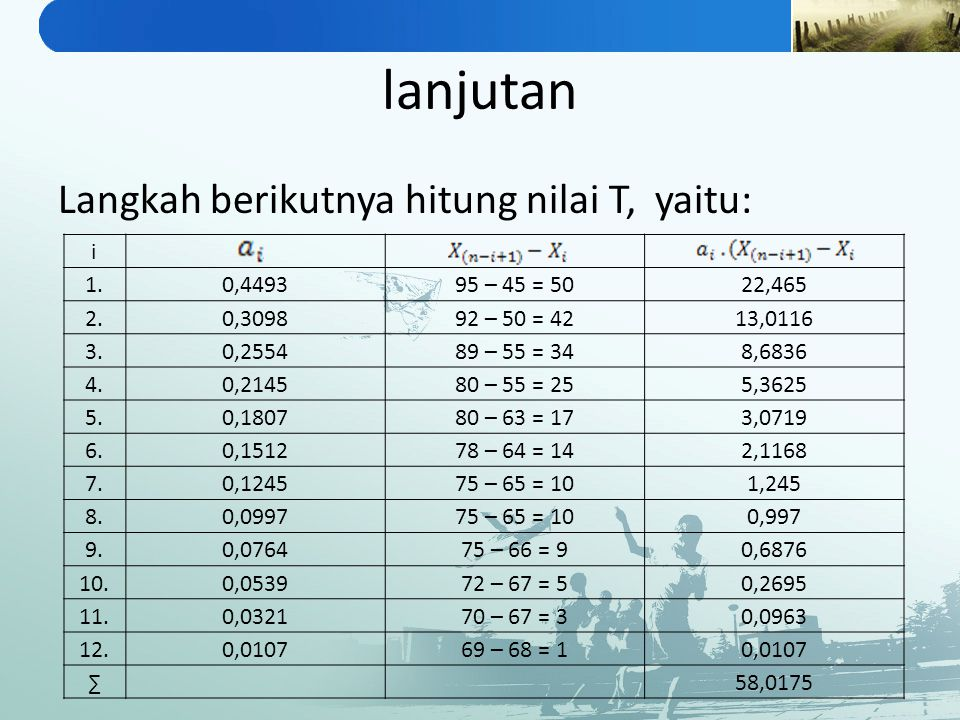 lanjutan Langkah berikutnya hitung nilai T, yaitu: i 1. 0,4493