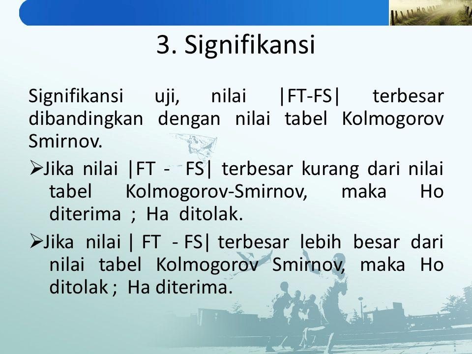 3. Signifikansi Signifikansi uji, nilai |FT-FS| terbesar dibandingkan dengan nilai tabel Kolmogorov Smirnov.