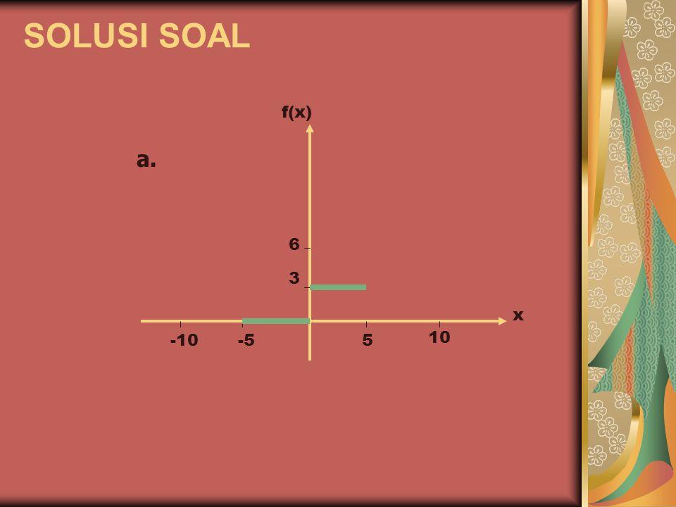 SOLUSI SOAL f(x) a. 6 3 x -10 -5 5 10