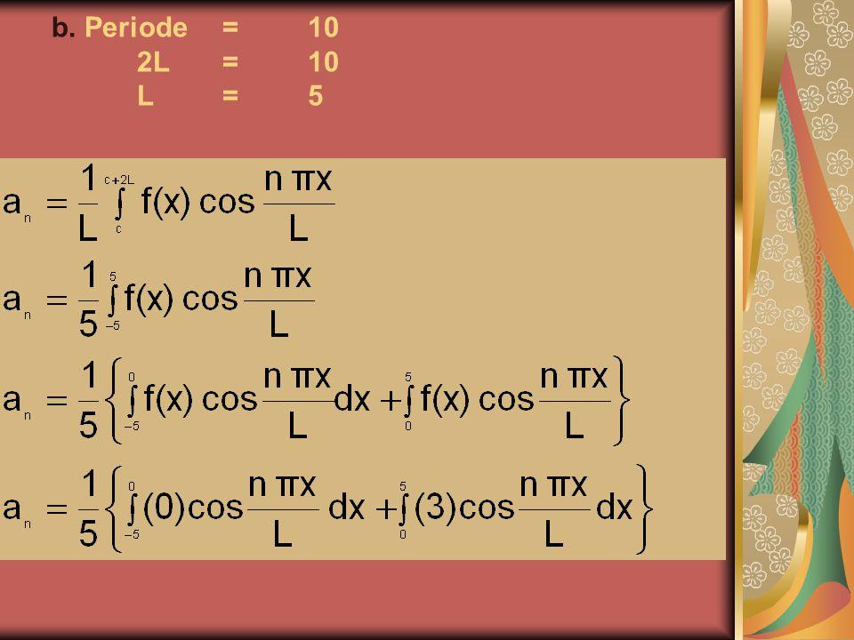 b. Periode = 10 2L = 10 L = 5