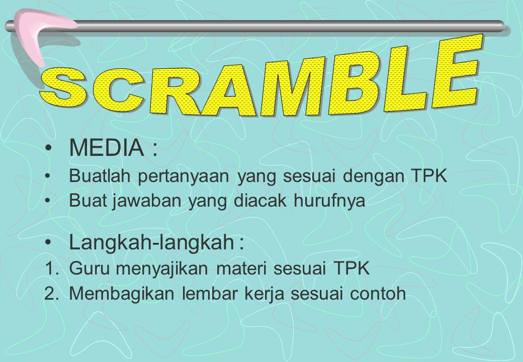 SCRAMBLE MEDIA : Langkah-langkah :