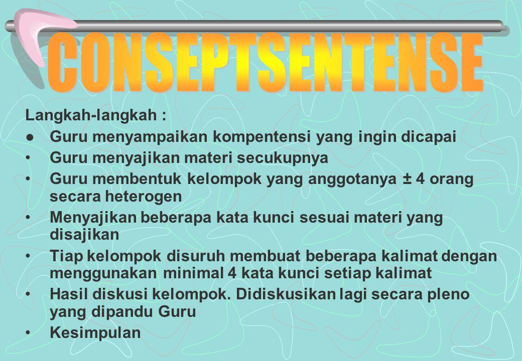 CONSEPTSENTENSE Langkah-langkah :