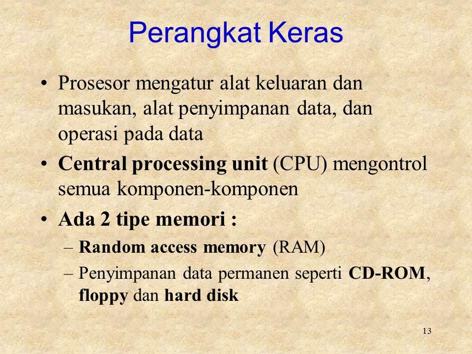 Perangkat Keras Prosesor mengatur alat keluaran dan masukan, alat penyimpanan data, dan operasi pada data.