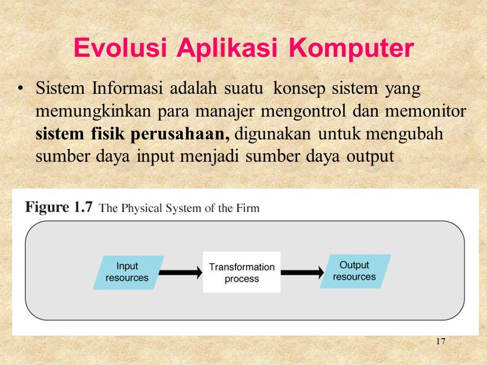 Evolusi Aplikasi Komputer