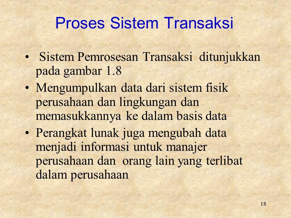 Proses Sistem Transaksi