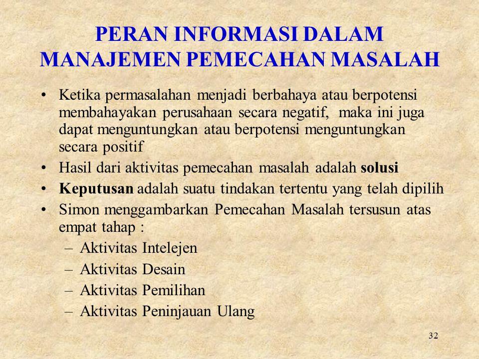 PERAN INFORMASI DALAM MANAJEMEN PEMECAHAN MASALAH
