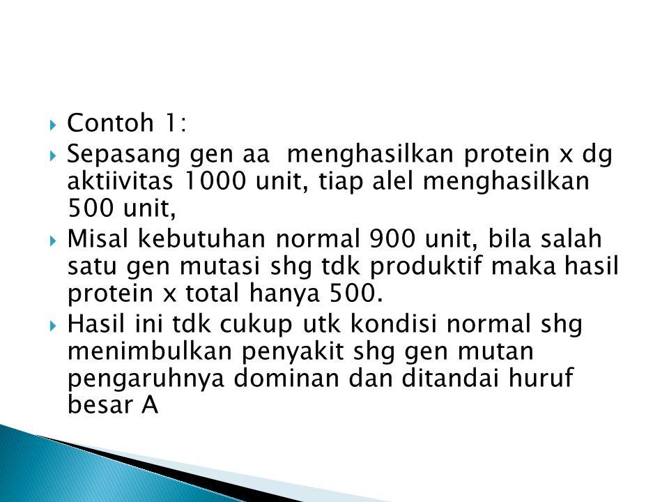 Contoh 1: Sepasang gen aa menghasilkan protein x dg aktiivitas 1000 unit, tiap alel menghasilkan 500 unit,