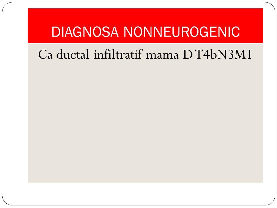 DIAGNOSA NONNEUROGENIC