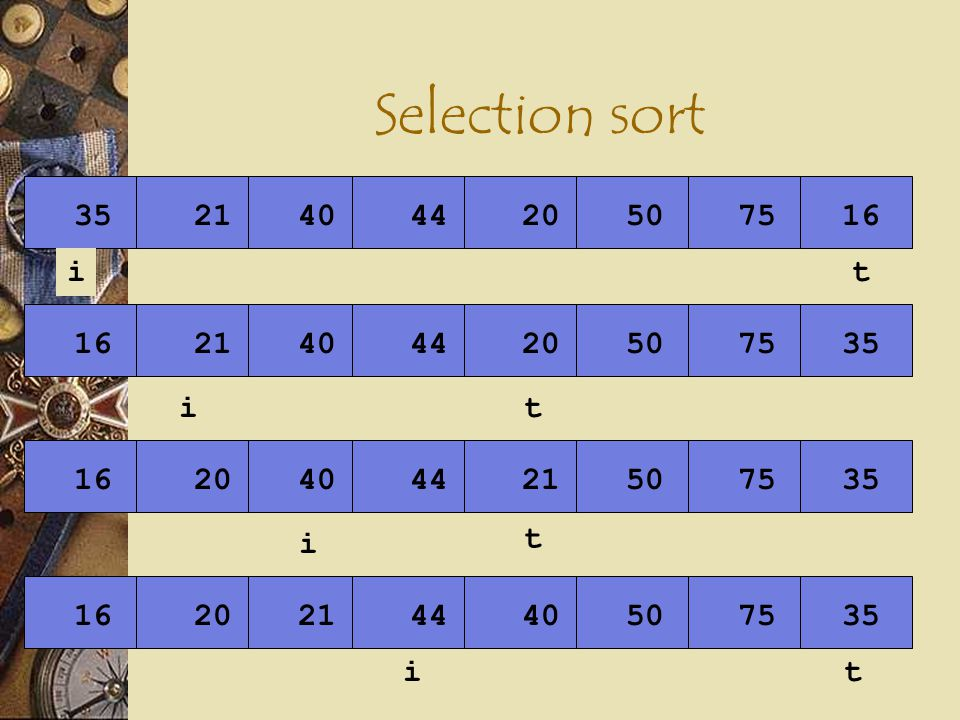 Selection sort 35. 21. 40. 44. 20. 50. 75. 16. i. t. 16. 21. 40. 44. 20. 50. 75. 35.