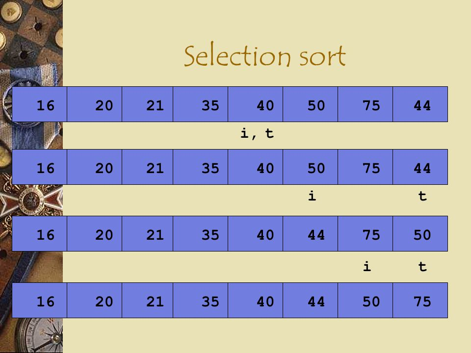 Selection sort 16. 20. 21. 35. 40. 50. 75. 44. i, t. 16. 20. 21. 35. 40. 50. 75. 44.