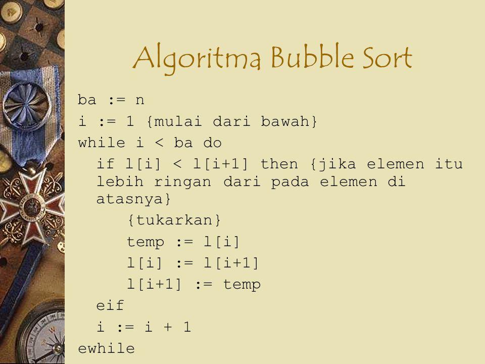 Algoritma Bubble Sort ba := n i := 1 {mulai dari bawah}