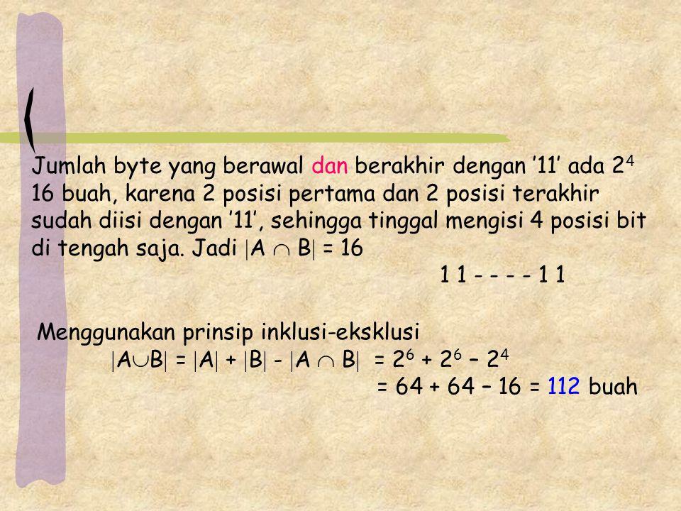 Jumlah byte yang berawal dan berakhir dengan '11' ada 24 16 buah, karena 2 posisi pertama dan 2 posisi terakhir sudah diisi dengan '11', sehingga tinggal mengisi 4 posisi bit di tengah saja. Jadi A  B = 16
