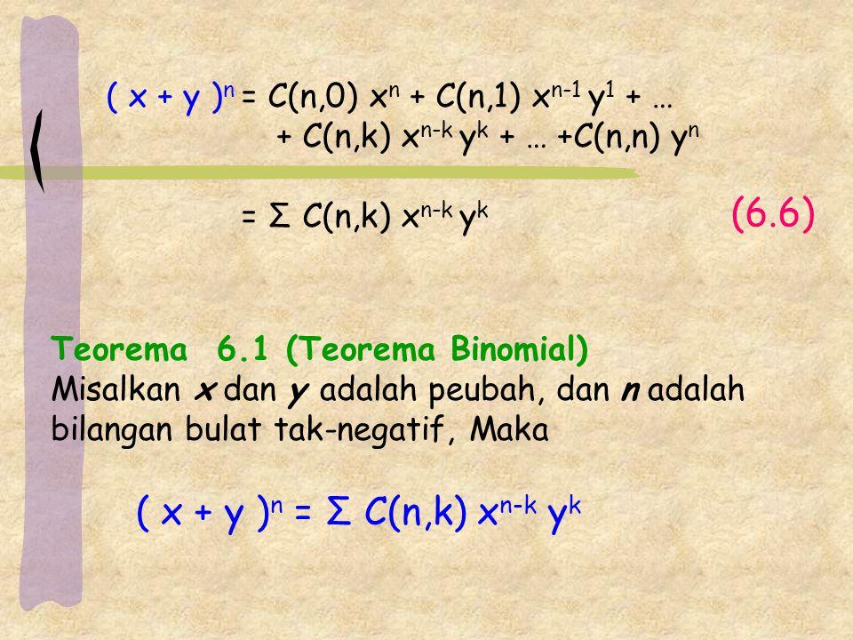 (6.6) ( x + y )n = C(n,0) xn + C(n,1) xn-1 y1 + …