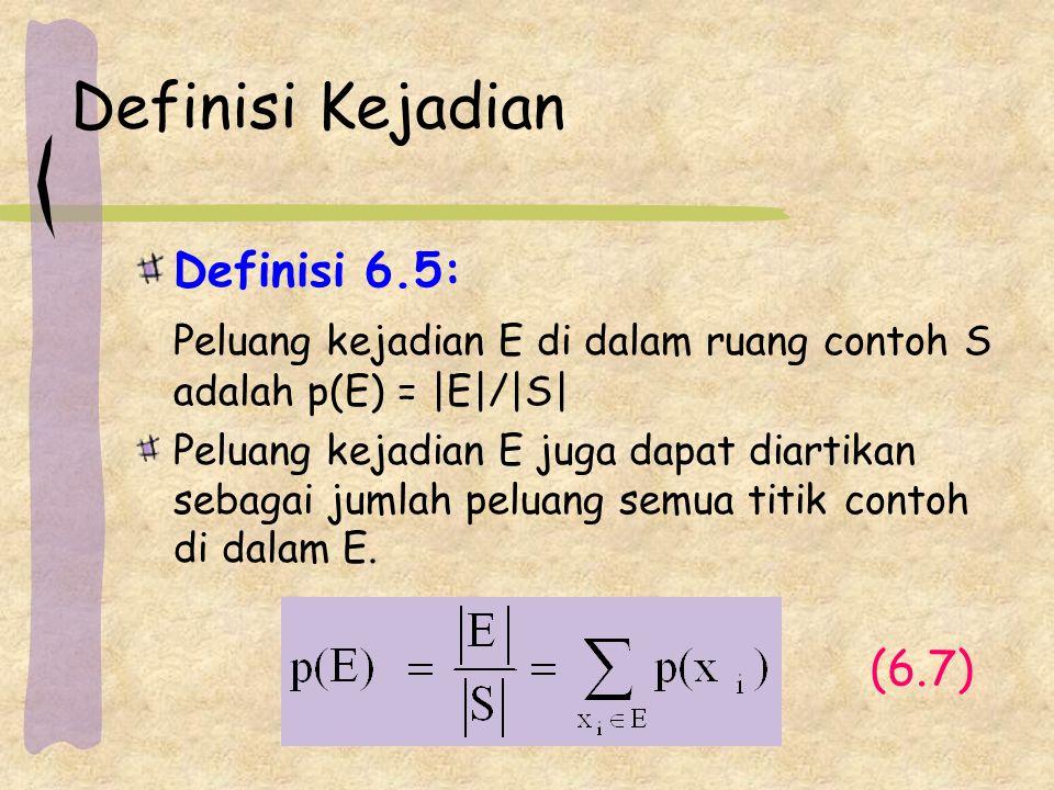 Definisi Kejadian Definisi 6.5: