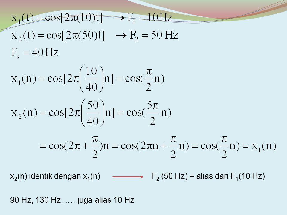 x2(n) identik dengan x1(n)