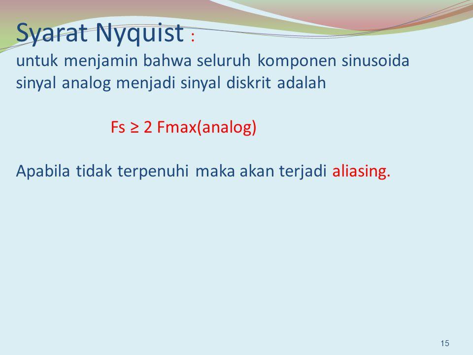 Syarat Nyquist : untuk menjamin bahwa seluruh komponen sinusoida sinyal analog menjadi sinyal diskrit adalah Fs ≥ 2 Fmax(analog) Apabila tidak terpenuhi maka akan terjadi aliasing.