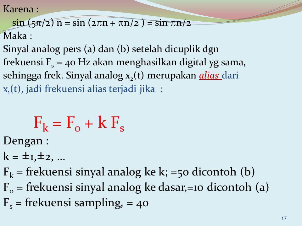 Fk = frekuensi sinyal analog ke k; =50 dicontoh (b)