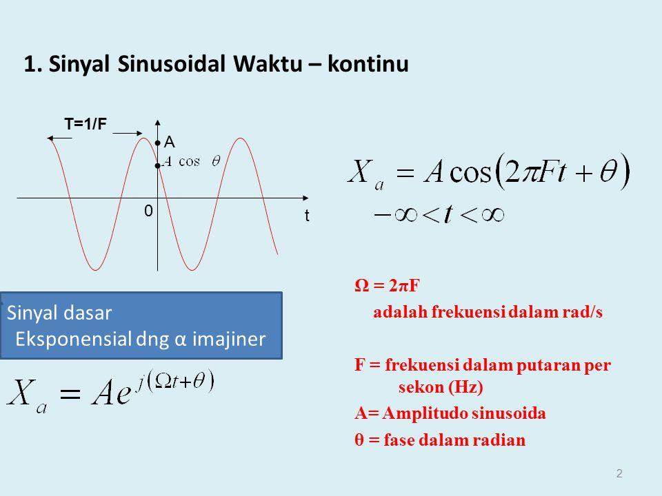 1. Sinyal Sinusoidal Waktu – kontinu