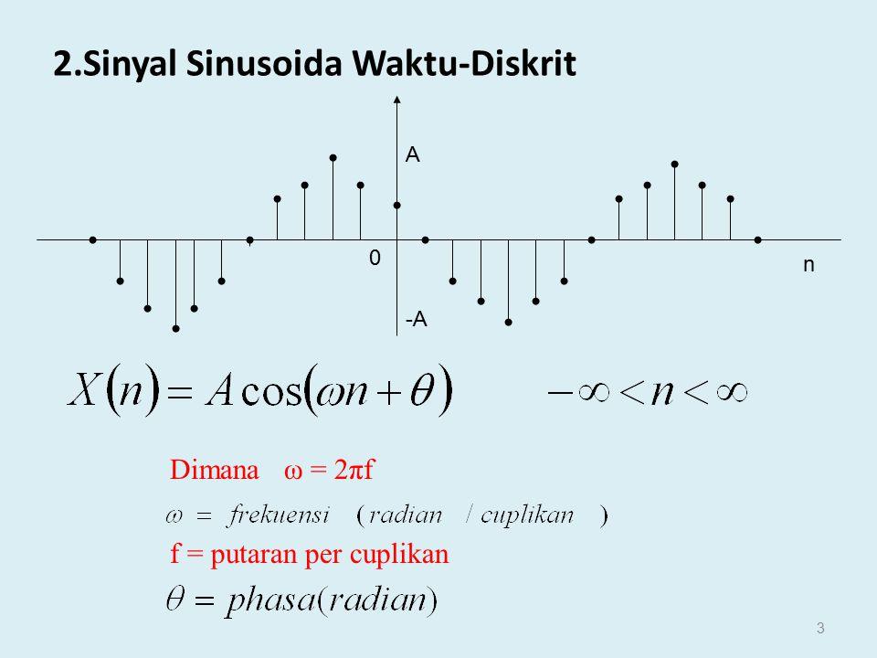 2.Sinyal Sinusoida Waktu-Diskrit