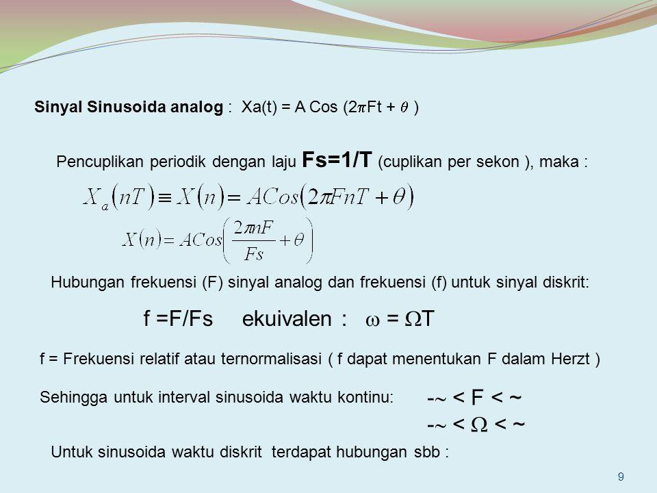 f =F/Fs ekuivalen :  = T