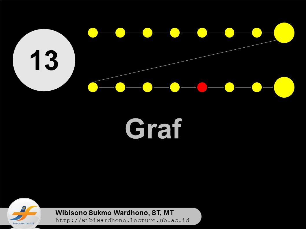 13 Graf Wibisono Sukmo Wardhono, ST, MT