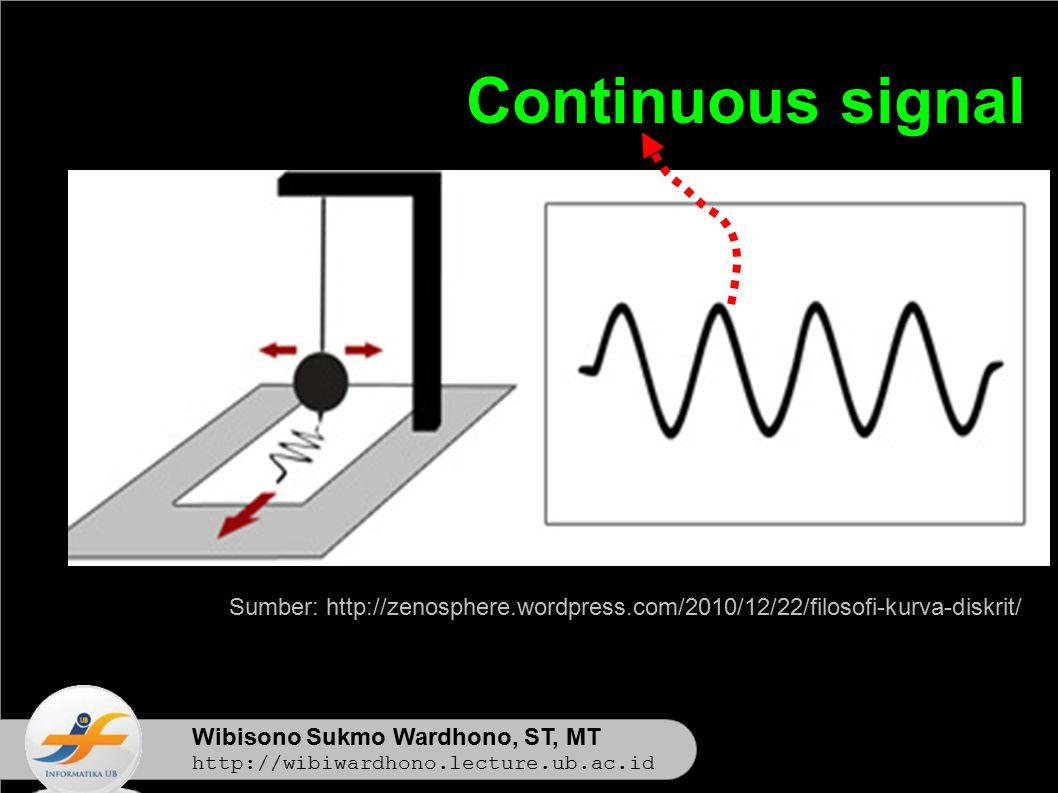 Continuous signal Sumber: http://zenosphere.wordpress.com/2010/12/22/filosofi-kurva-diskrit/ Wibisono Sukmo Wardhono, ST, MT.