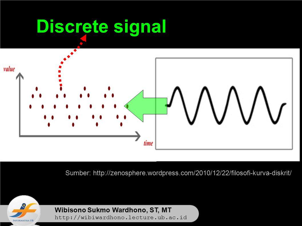 Discrete signal Sumber: http://zenosphere.wordpress.com/2010/12/22/filosofi-kurva-diskrit/ Wibisono Sukmo Wardhono, ST, MT.