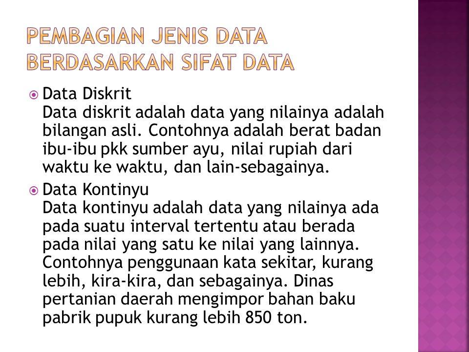 Pembagian Jenis Data Berdasarkan Sifat Data