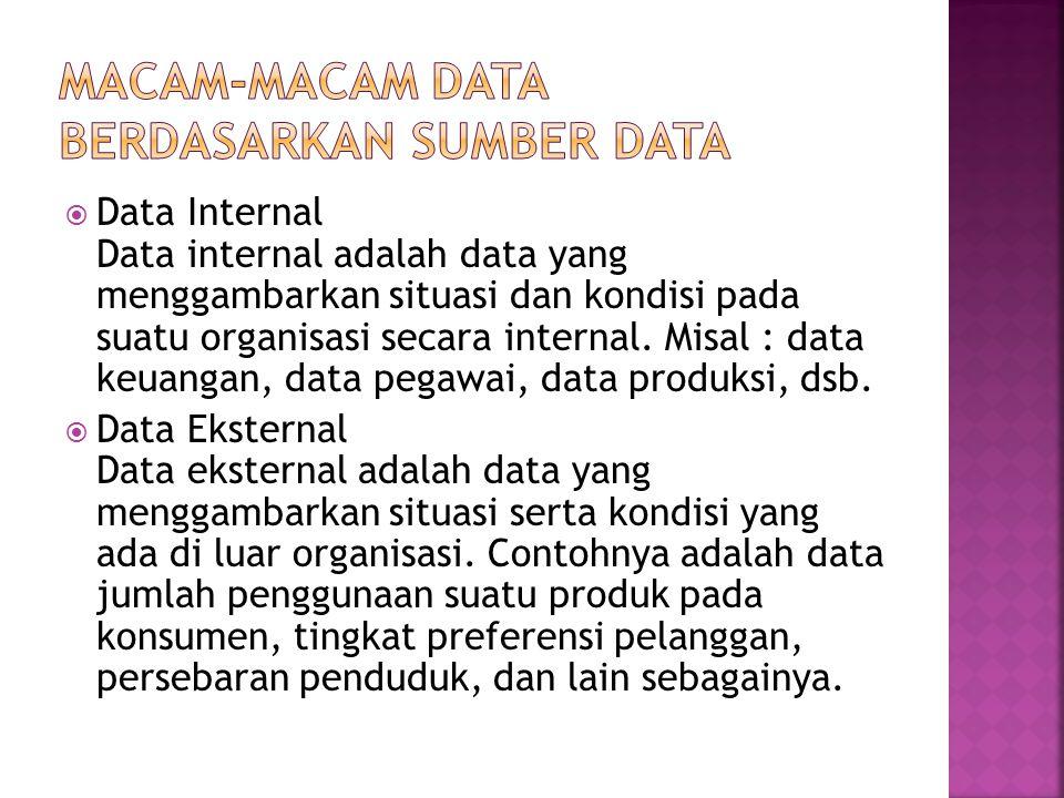 Macam-Macam Data Berdasarkan Sumber Data