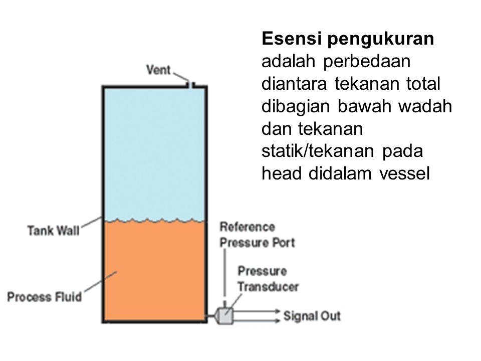 Esensi pengukuran adalah perbedaan diantara tekanan total dibagian bawah wadah dan tekanan statik/tekanan pada head didalam vessel