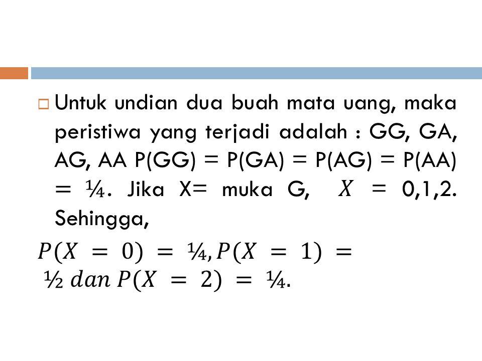 Untuk undian dua buah mata uang, maka peristiwa yang terjadi adalah : GG, GA, AG, AA P(GG) = P(GA) = P(AG) = P(AA) = ¼. Jika X= muka G, 𝑋 = 0,1,2. Sehingga,