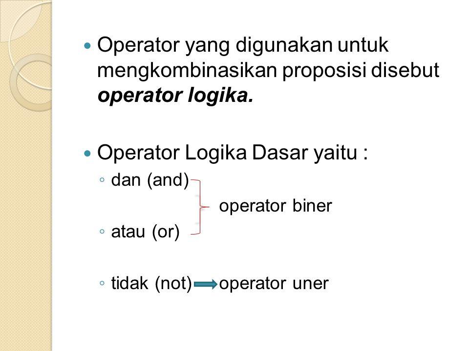 Operator Logika Dasar yaitu :