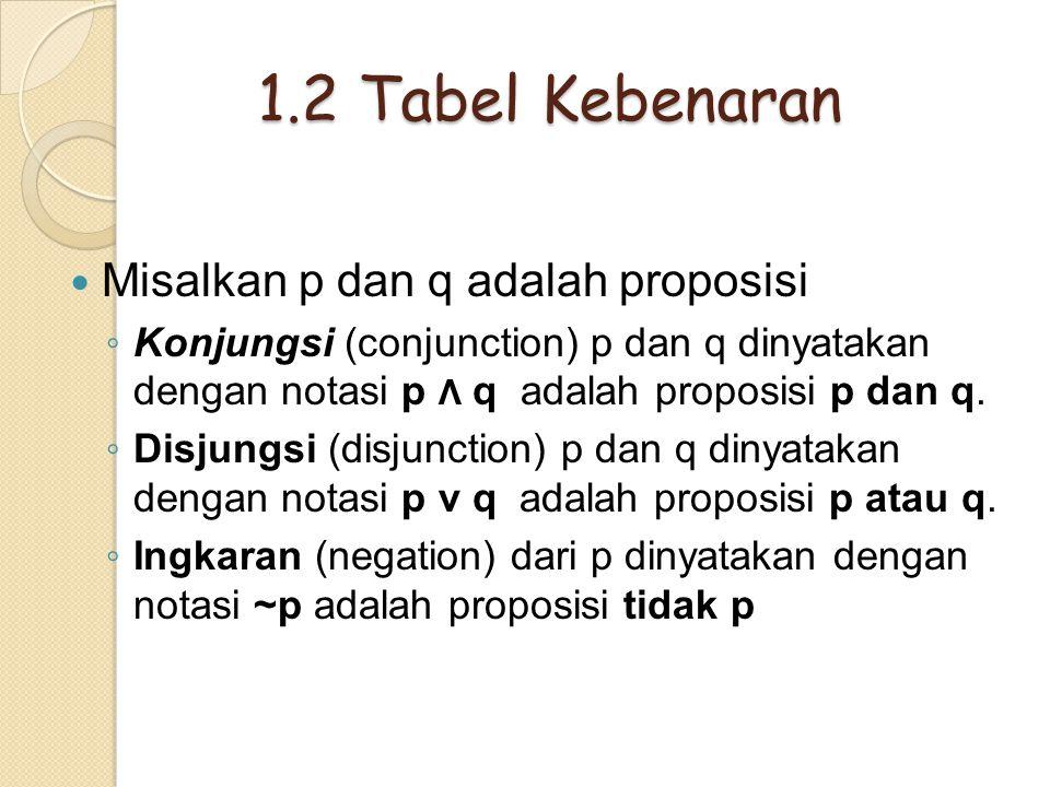 1.2 Tabel Kebenaran Misalkan p dan q adalah proposisi