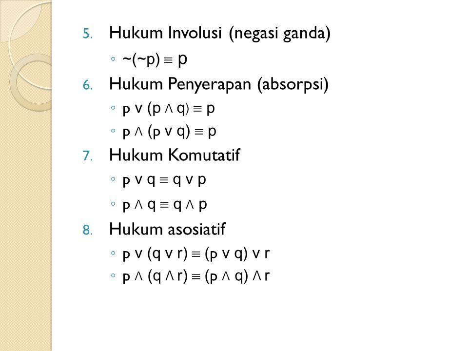 Hukum Involusi (negasi ganda) Hukum Penyerapan (absorpsi)