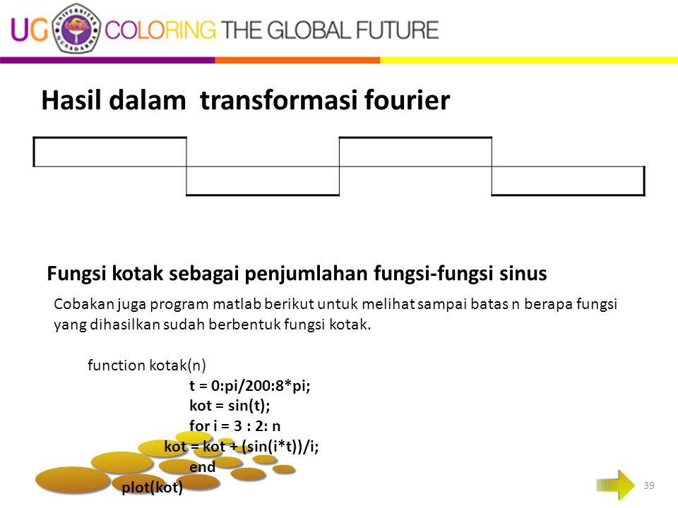 Hasil dalam transformasi fourier