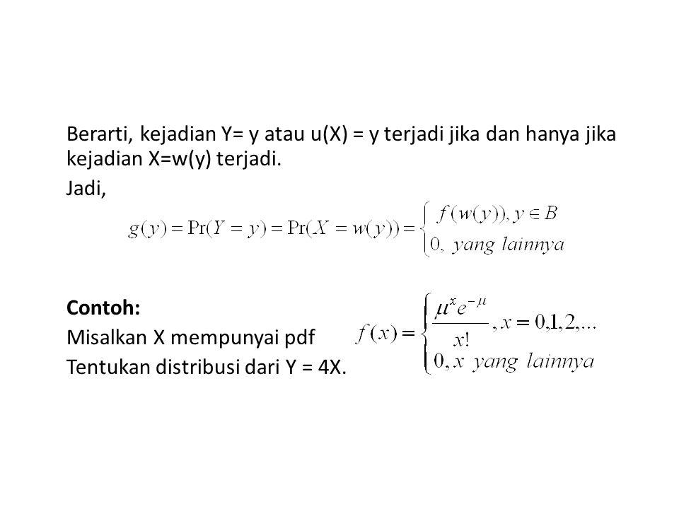 Berarti, kejadian Y= y atau u(X) = y terjadi jika dan hanya jika kejadian X=w(y) terjadi.