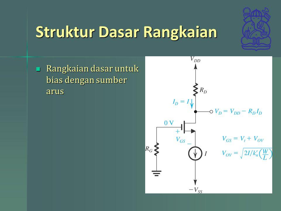 Struktur Dasar Rangkaian