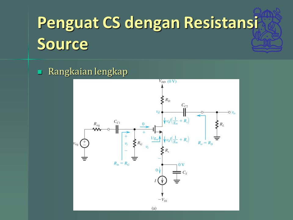 Penguat CS dengan Resistansi Source