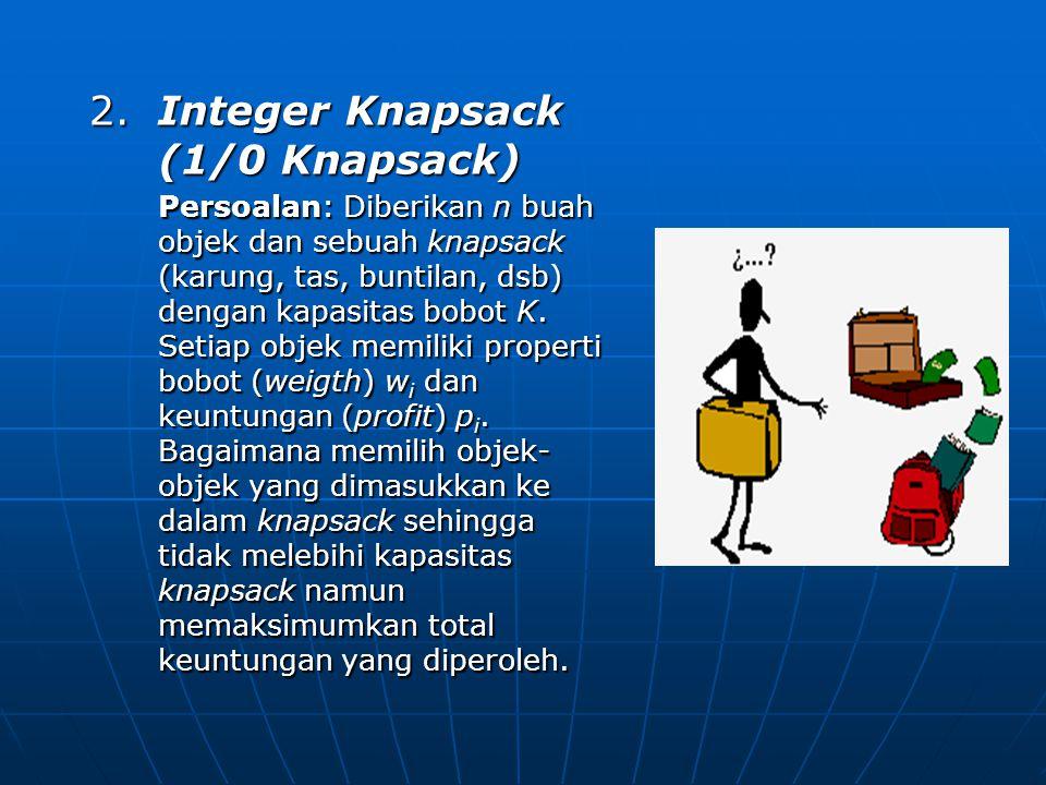 2. Integer Knapsack (1/0 Knapsack)