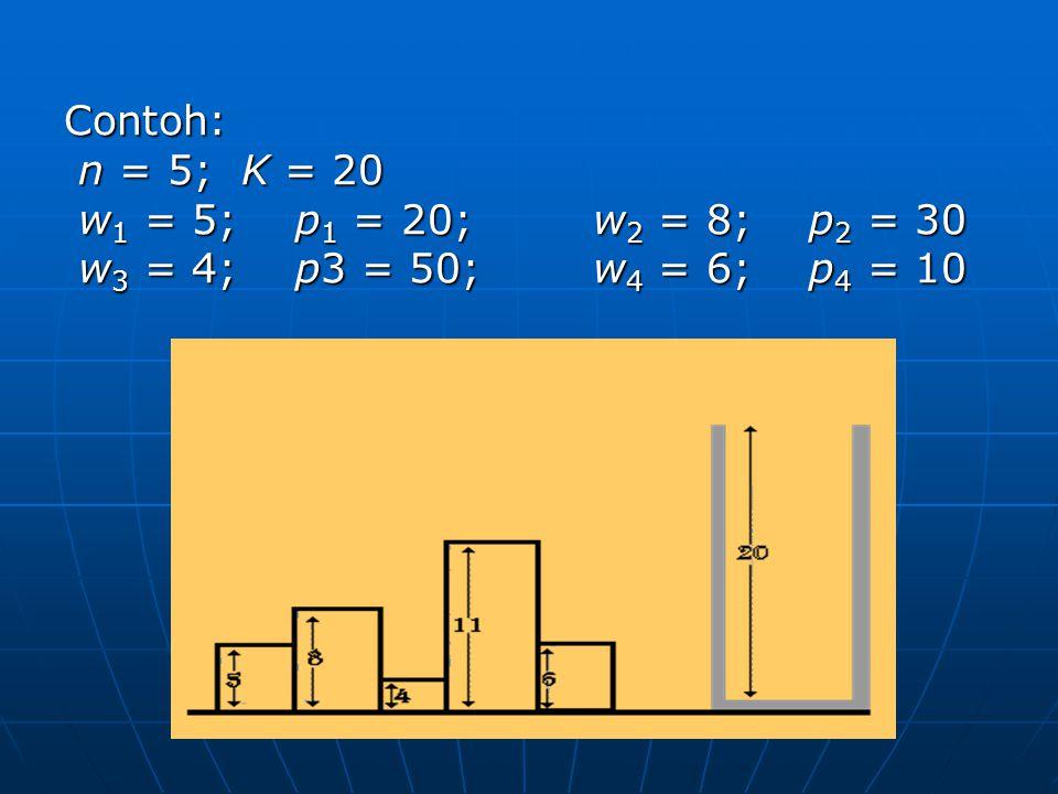 Contoh: n = 5; K = 20. w1 = 5; p1 = 20; w2 = 8; p2 = 30.