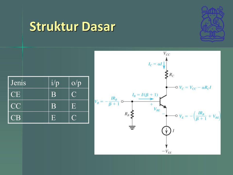 Struktur Dasar Jenis i/p o/p CE B C CC E CB