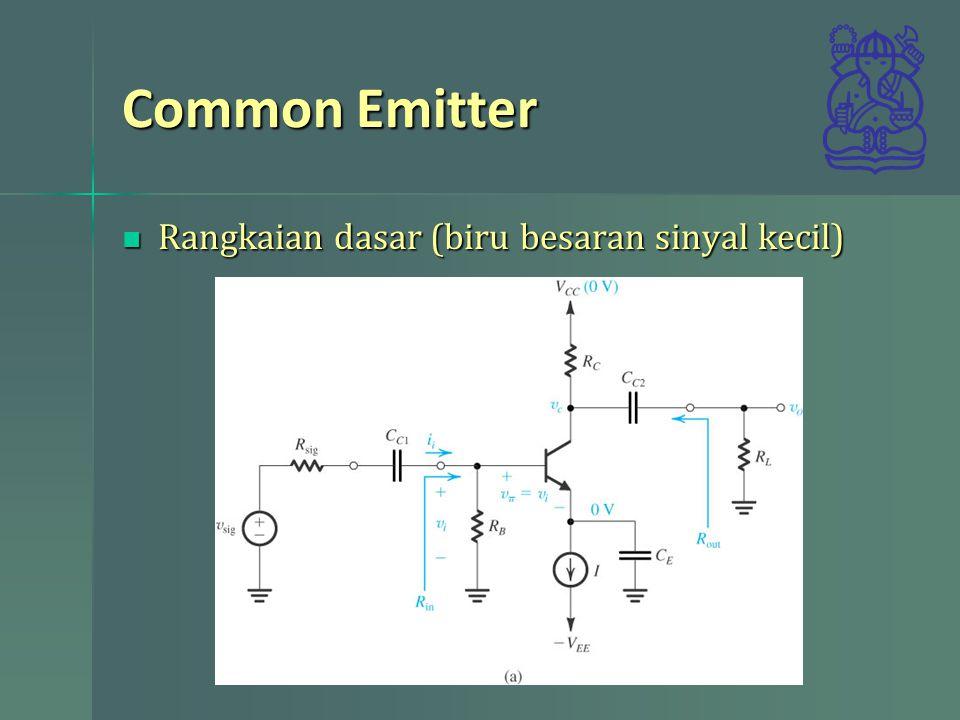 Common Emitter Rangkaian dasar (biru besaran sinyal kecil)