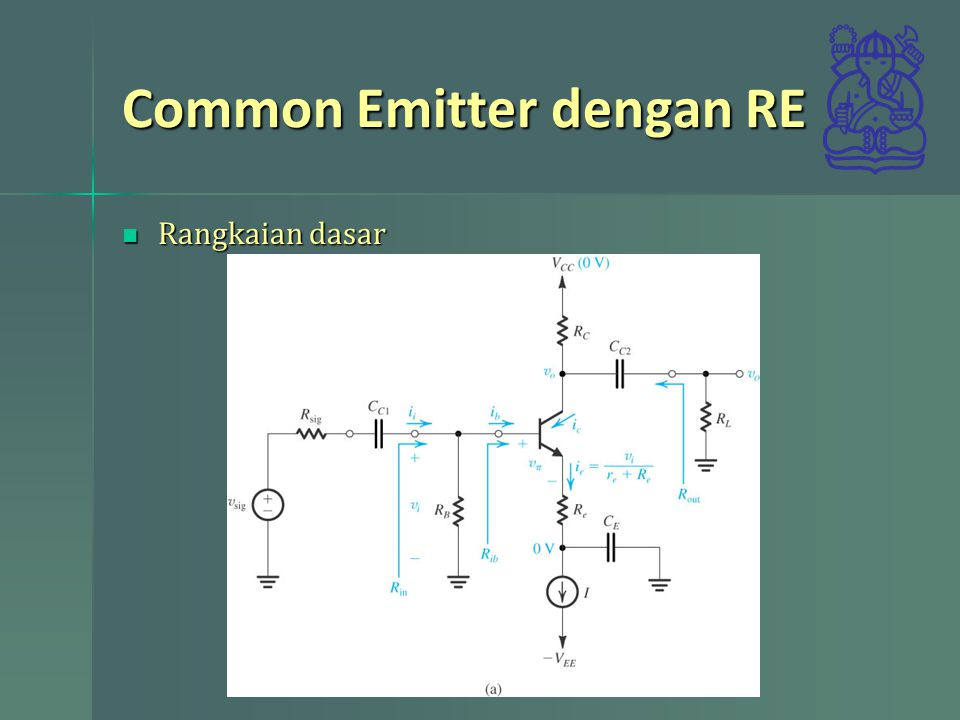 Common Emitter dengan RE
