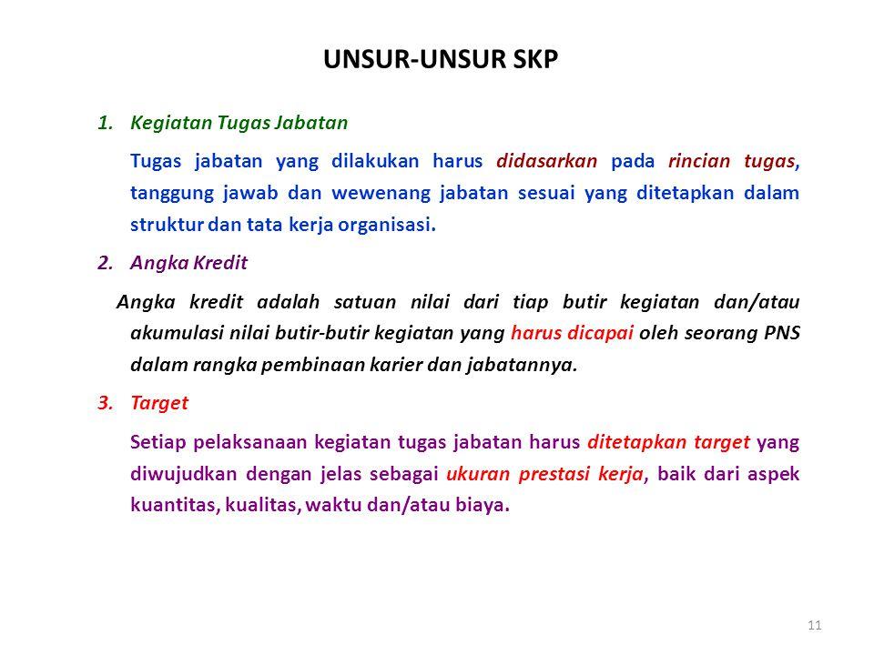 UNSUR-UNSUR SKP 1. Kegiatan Tugas Jabatan