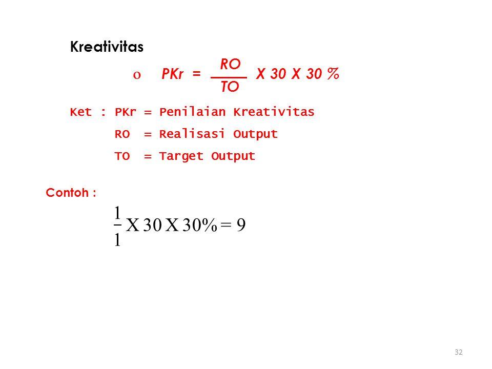 30% X 30 1 = 9 Kreativitas  PKr = X 30 X 30 % RO TO